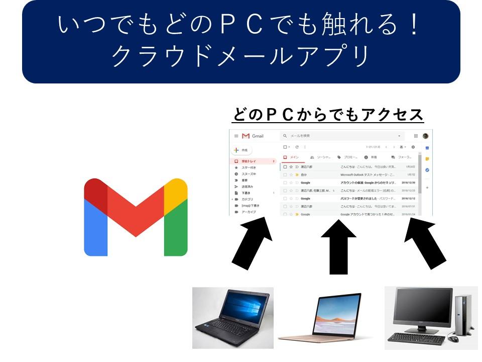 いつでもどのPCでも触れる!クラウドメールアプリ Gmail