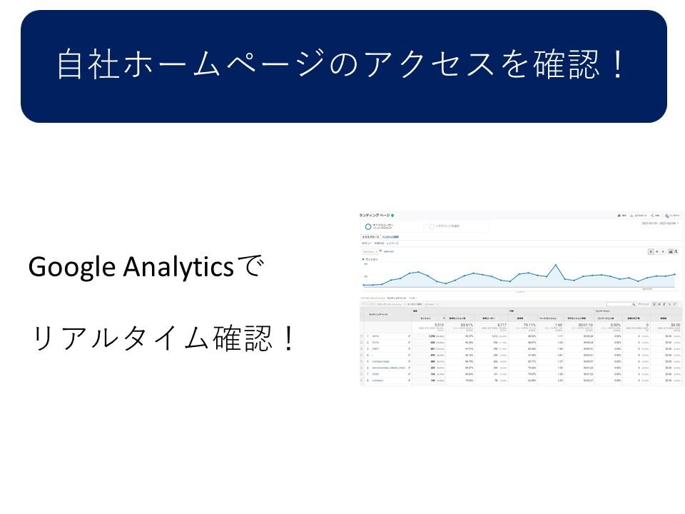 Google Analyticsで リアルタイム確認!